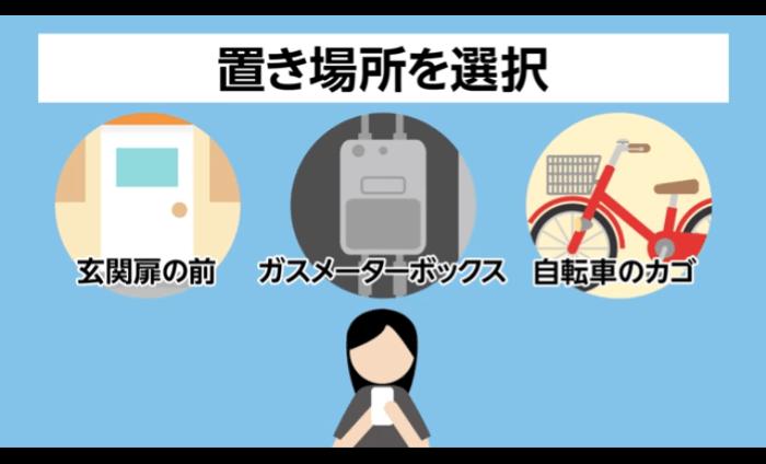 Rakuten EXPRESSで指定できる置き配場所