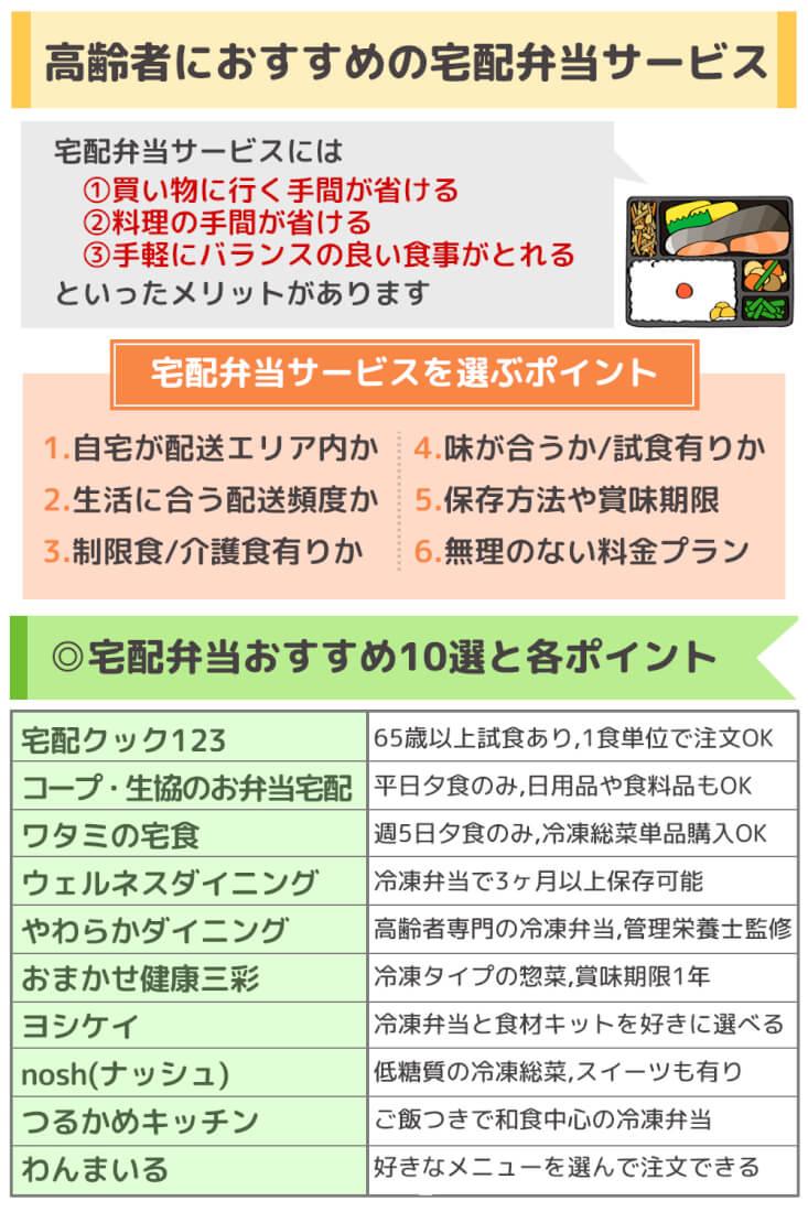 高齢者向け宅配弁当おすすめ10選