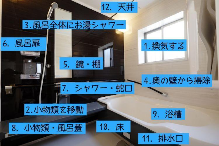 風呂掃除の手順