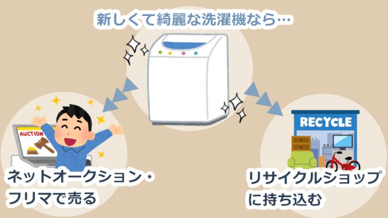 新しい洗濯機なら無料!安い処分方法