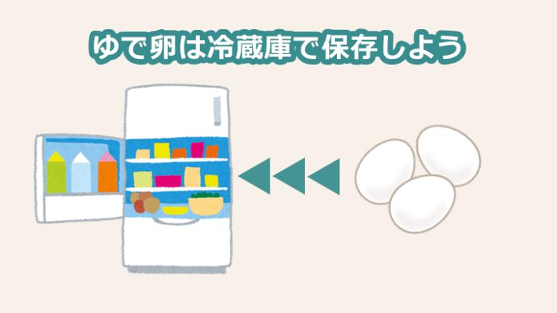 ゆで卵の保存は冷蔵庫が基本