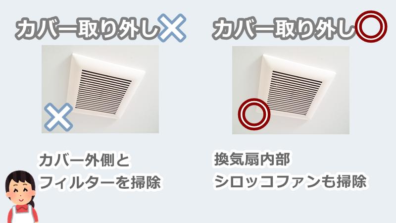 風呂の換気扇掃除は2パターン