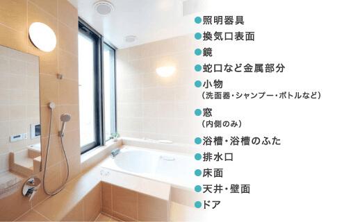 浴室クリーニングの掃除対応箇所