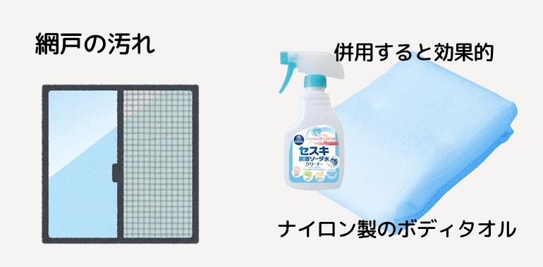 網戸の汚れは「ナイロン製のボディタオル
