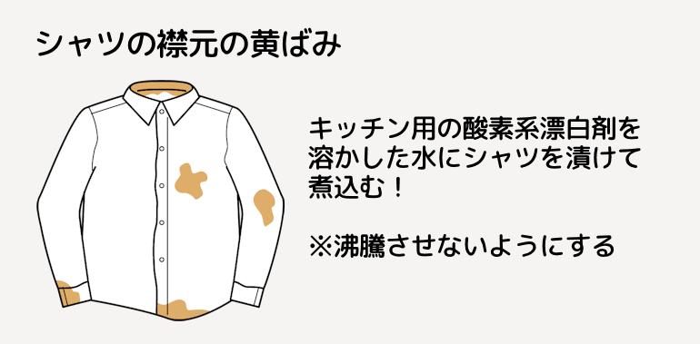 シャツの襟元の黄ばみ