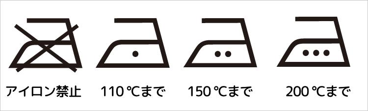 洗濯表示のアイロンマーク