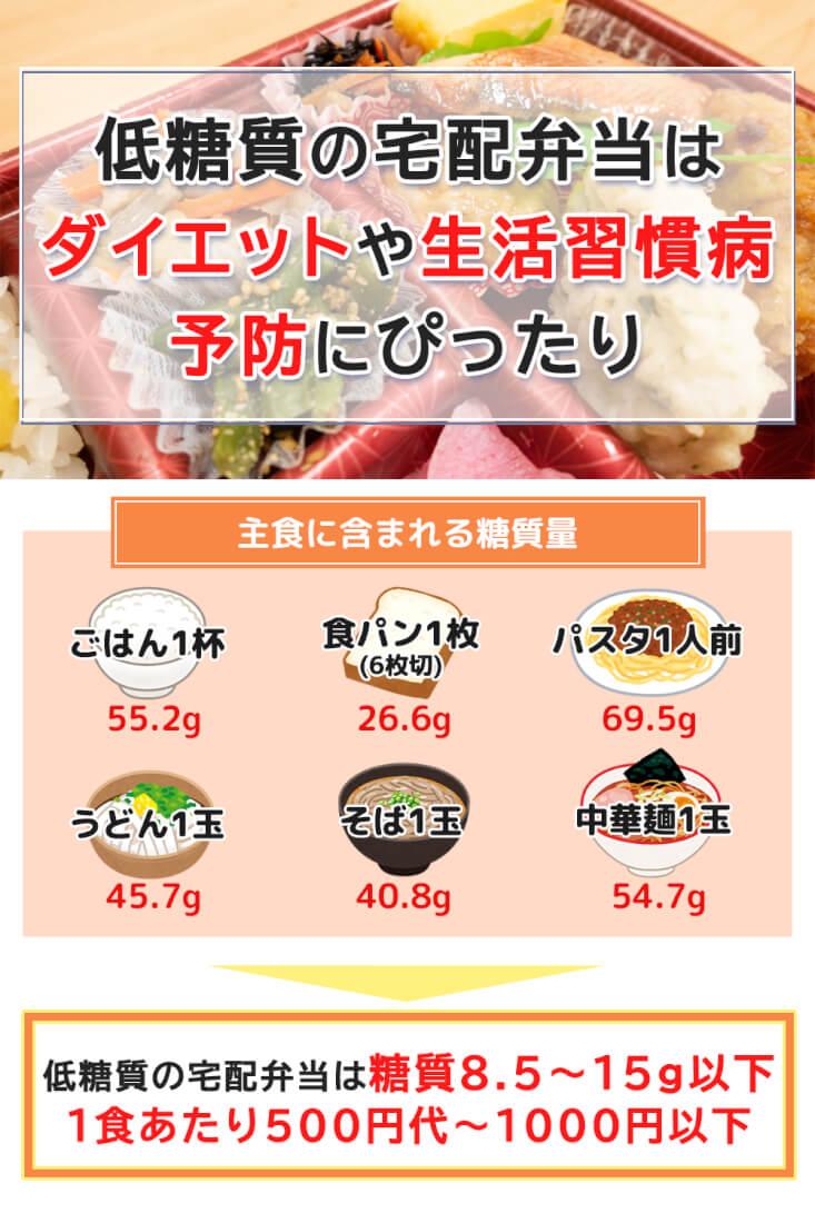 宅配弁当 糖質制限