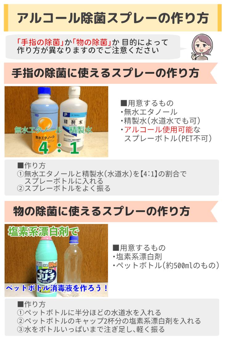 無水エタノール・塩素系漂白剤を使ったアルコール除菌スプレーの作り方まとめ