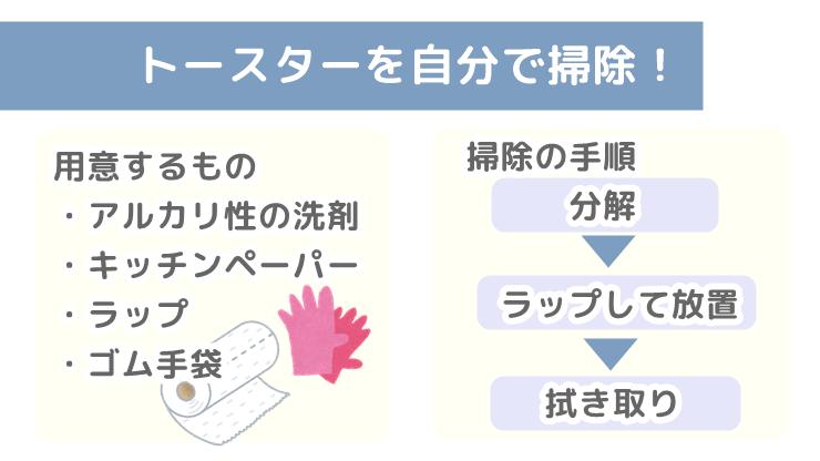 トースター掃除 用意するもの 手順