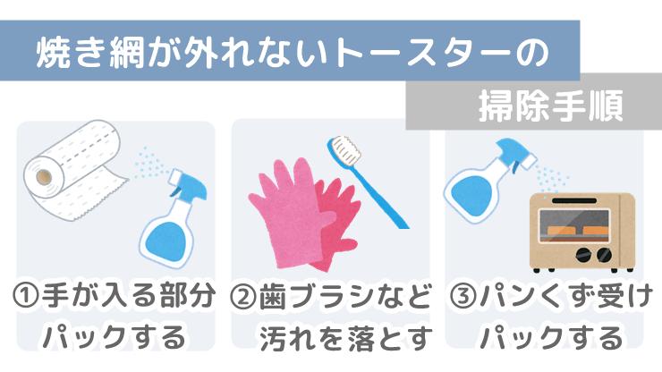 焼き網が外れないトースター 掃除の手順