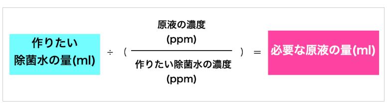 除菌水の素:希釈計算式