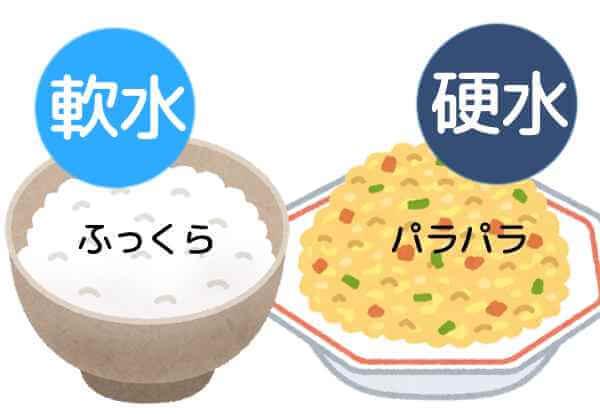 お米はふかふかにしたいなら軟水、パラパラにしたいなら硬水